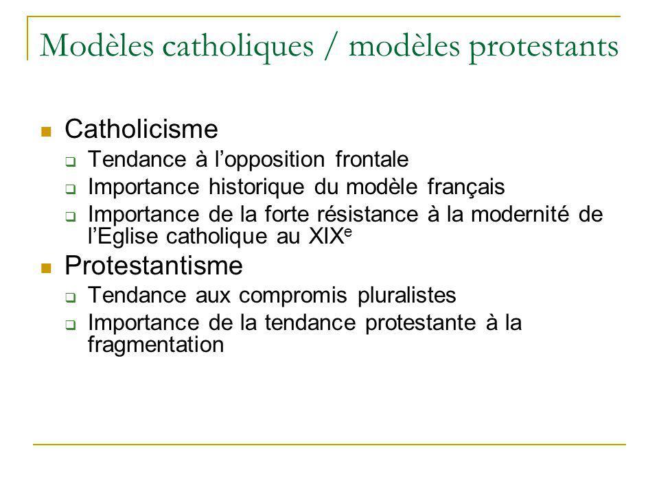 Modèles catholiques / modèles protestants Catholicisme Tendance à lopposition frontale Importance historique du modèle français Importance de la forte