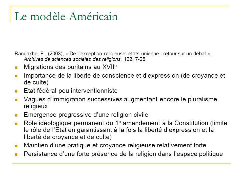 Le modèle Américain Randaxhe, F., (2003), « De lexception religieuse états-unienne : retour sur un débat », Archives de sciences sociales des religion