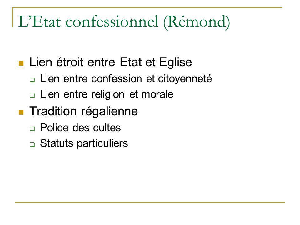 LEtat confessionnel (Rémond) Lien étroit entre Etat et Eglise Lien entre confession et citoyenneté Lien entre religion et morale Tradition régalienne