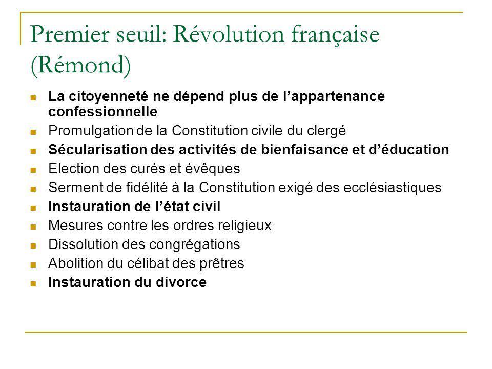 Premier seuil: Révolution française (Rémond) La citoyenneté ne dépend plus de lappartenance confessionnelle Promulgation de la Constitution civile du