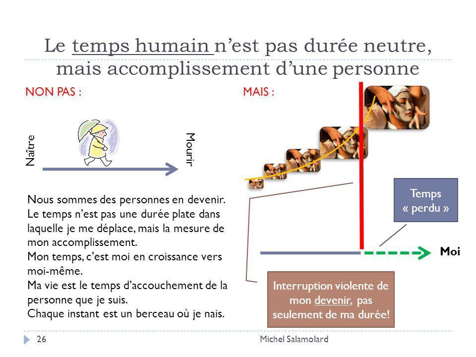 Le temps humain nest pas durée neutre, mais accomplissement dune personne Michel Salamolard26 Naître Mourir NON PAS :MAIS : Nous sommes des personnes en devenir.