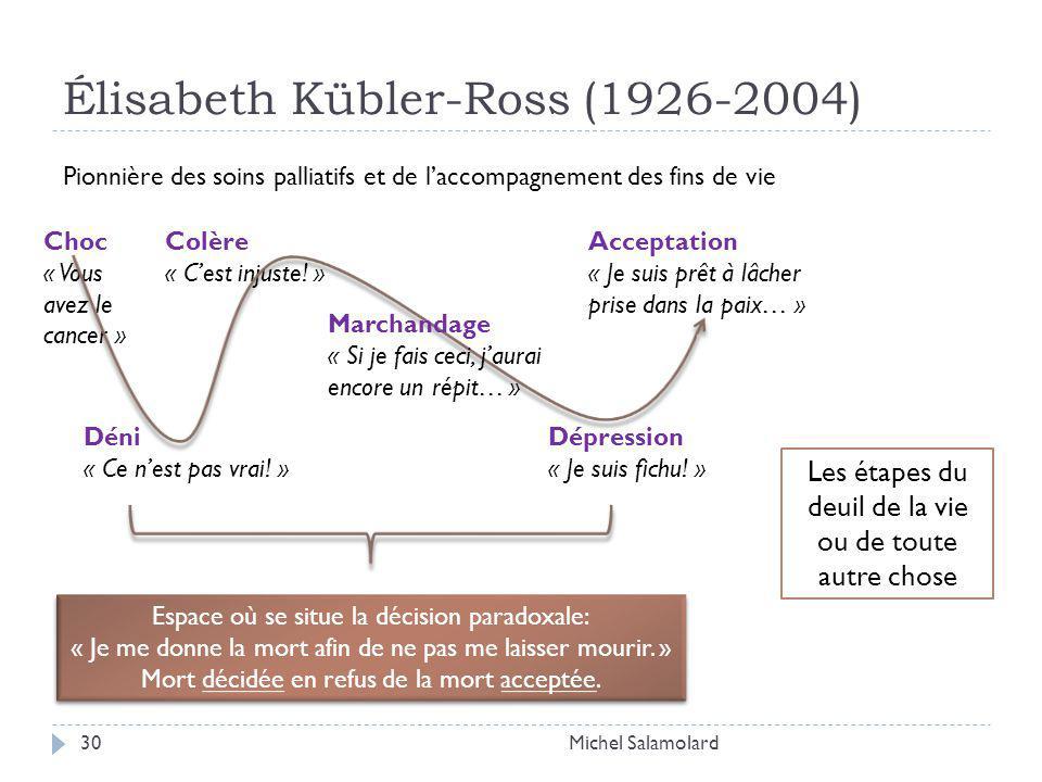 Élisabeth Kübler-Ross (1926-2004) Michel Salamolard30 Pionnière des soins palliatifs et de laccompagnement des fins de vie Les étapes du deuil de la vie ou de toute autre chose Déni « Ce nest pas vrai.