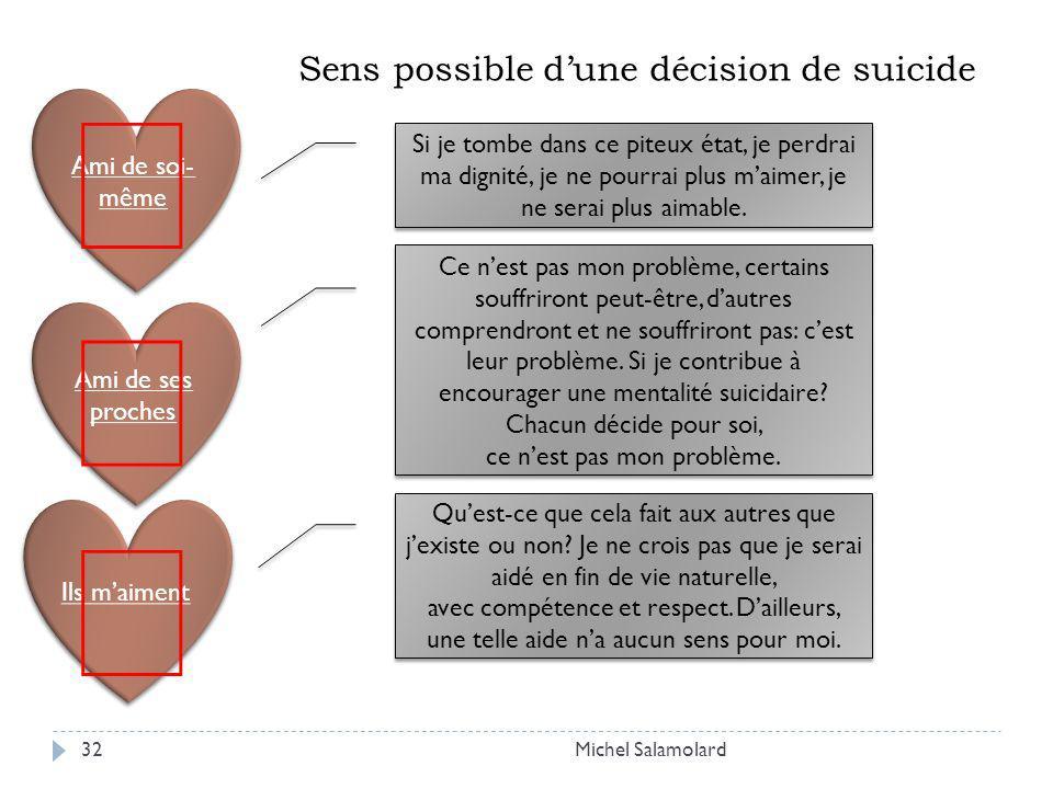 Michel Salamolard32 Ami de soi- même Ils maiment Ami de ses proches Sens possible dune décision de suicide Si je tombe dans ce piteux état, je perdrai ma dignité, je ne pourrai plus maimer, je ne serai plus aimable.
