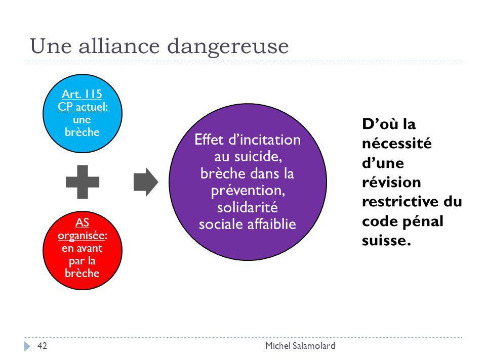 Une alliance dangereuse Michel Salamolard42 Art. 115 CP actuel: une brèche AS organisée: en avant par la brèche Effet dincitation au suicide, brèche d