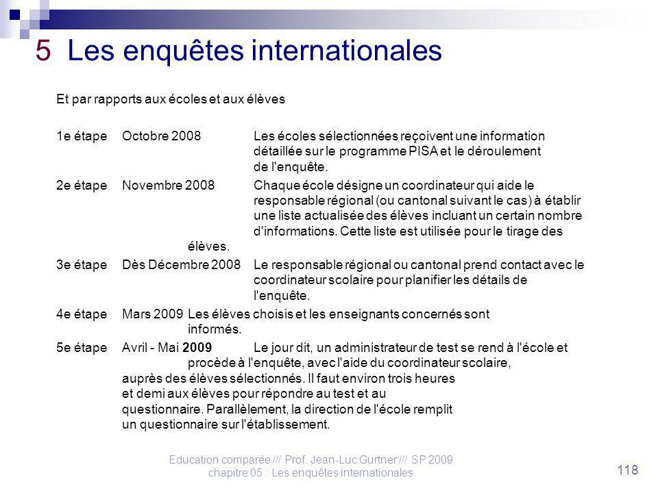 Education comparée /// Prof. Jean-Luc Gurtner /// SP 2009 chapitre 05 : Les enquêtes internationales 118 5 Les enquêtes internationales Et par rapport