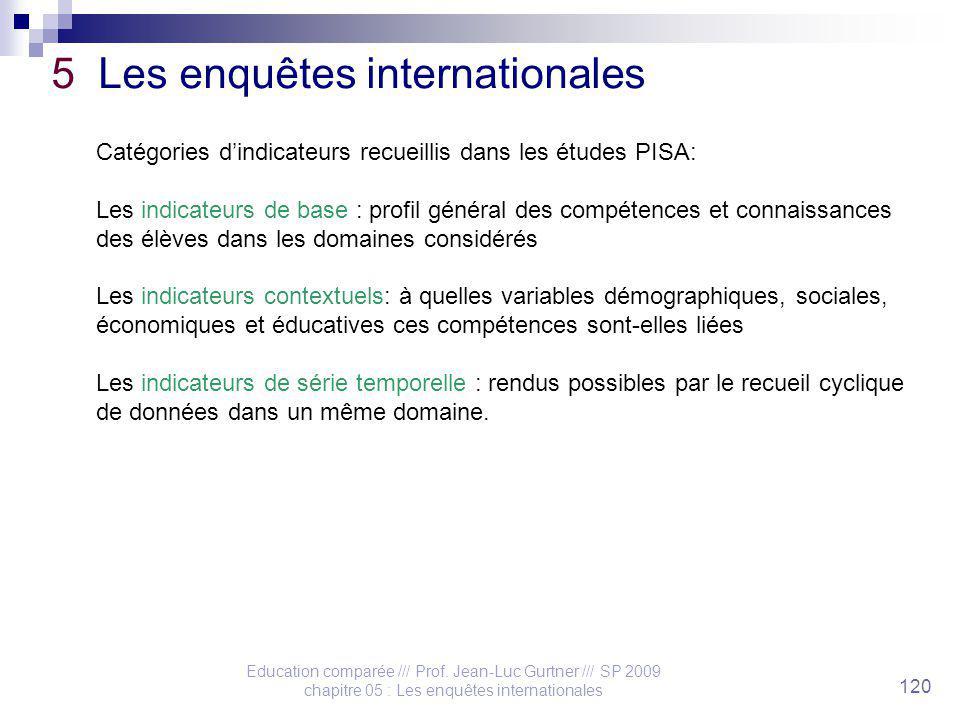 Education comparée /// Prof. Jean-Luc Gurtner /// SP 2009 chapitre 05 : Les enquêtes internationales 120 5 Les enquêtes internationales Catégories din