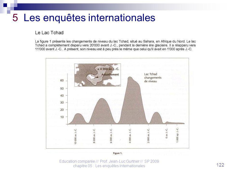 Education comparée /// Prof. Jean-Luc Gurtner /// SP 2009 chapitre 05 : Les enquêtes internationales 122 5 Les enquêtes internationales