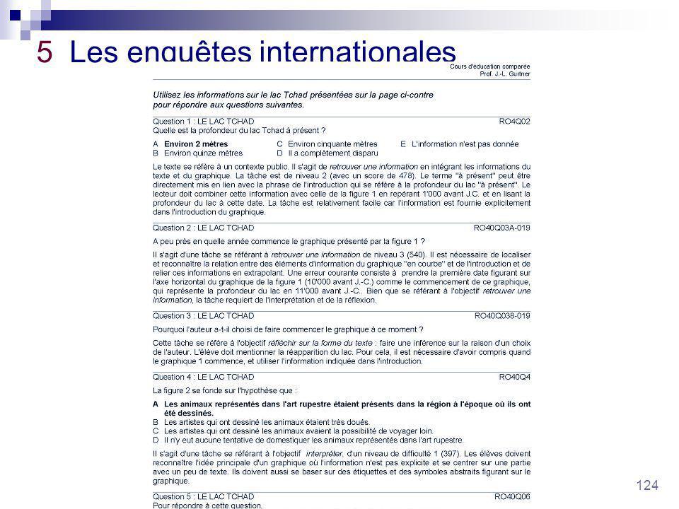 Education comparée /// Prof. Jean-Luc Gurtner /// SP 2009 chapitre 05 : Les enquêtes internationales 124 5 Les enquêtes internationales