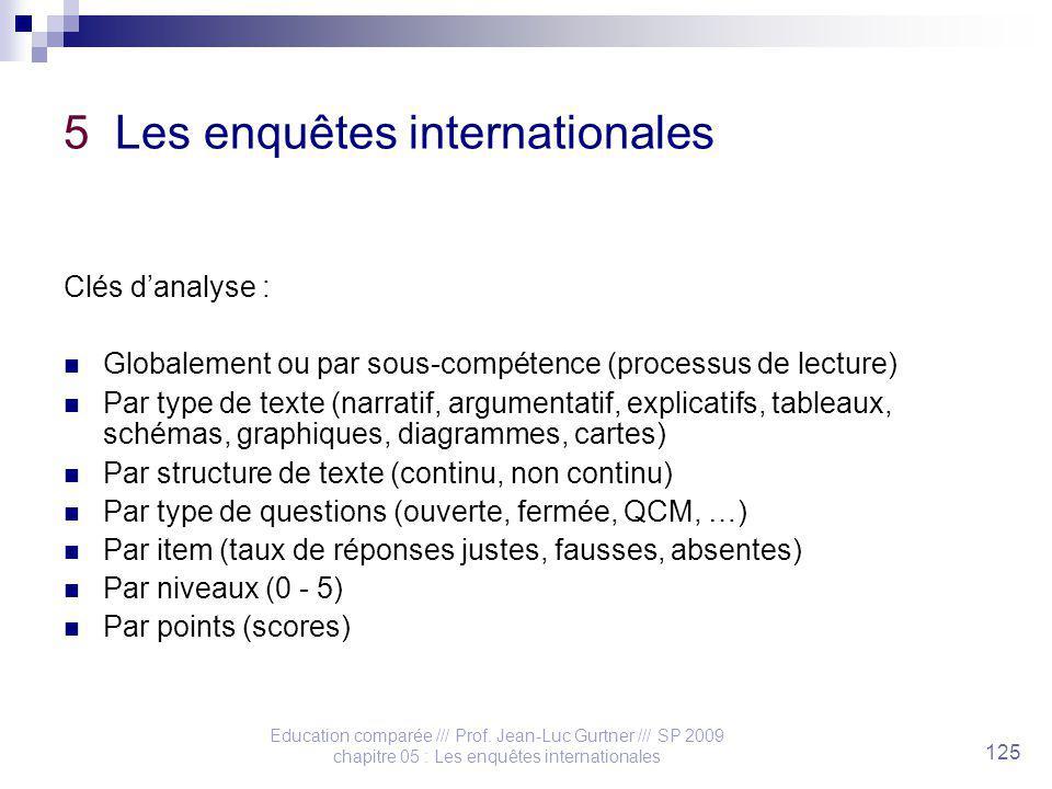 Education comparée /// Prof. Jean-Luc Gurtner /// SP 2009 chapitre 05 : Les enquêtes internationales 125 5 Les enquêtes internationales Clés danalyse