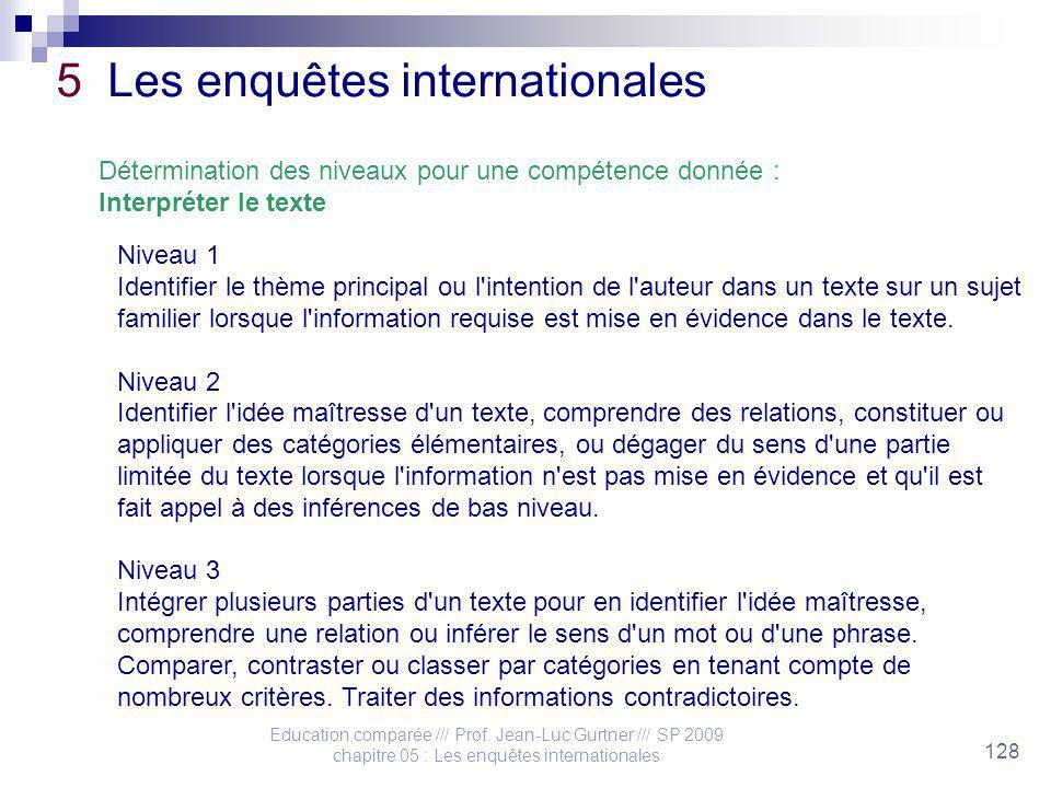 Education comparée /// Prof. Jean-Luc Gurtner /// SP 2009 chapitre 05 : Les enquêtes internationales 128 5 Les enquêtes internationales Détermination