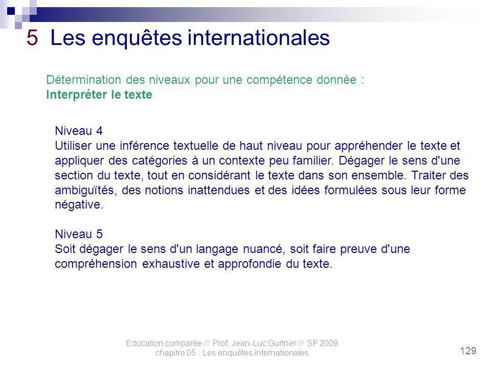 Education comparée /// Prof. Jean-Luc Gurtner /// SP 2009 chapitre 05 : Les enquêtes internationales 129 5 Les enquêtes internationales Détermination