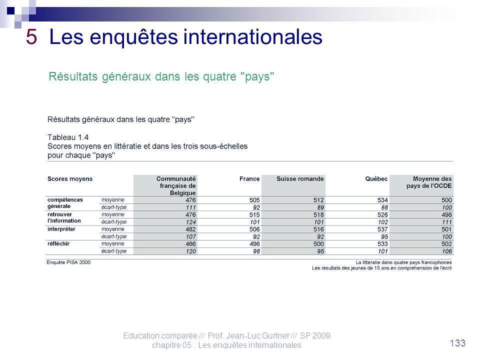 Education comparée /// Prof. Jean-Luc Gurtner /// SP 2009 chapitre 05 : Les enquêtes internationales 133 5 Les enquêtes internationales Résultats géné