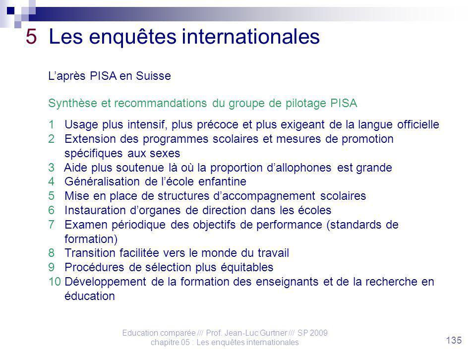 Education comparée /// Prof. Jean-Luc Gurtner /// SP 2009 chapitre 05 : Les enquêtes internationales 135 5 Les enquêtes internationales Laprès PISA en