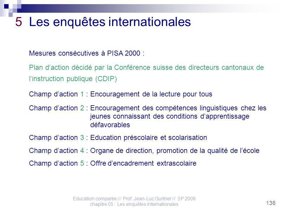 Education comparée /// Prof. Jean-Luc Gurtner /// SP 2009 chapitre 05 : Les enquêtes internationales 136 5 Les enquêtes internationales Mesures conséc