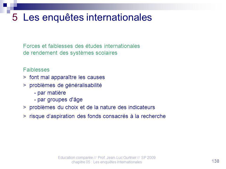 Education comparée /// Prof. Jean-Luc Gurtner /// SP 2009 chapitre 05 : Les enquêtes internationales 138 5 Les enquêtes internationales Forces et faib