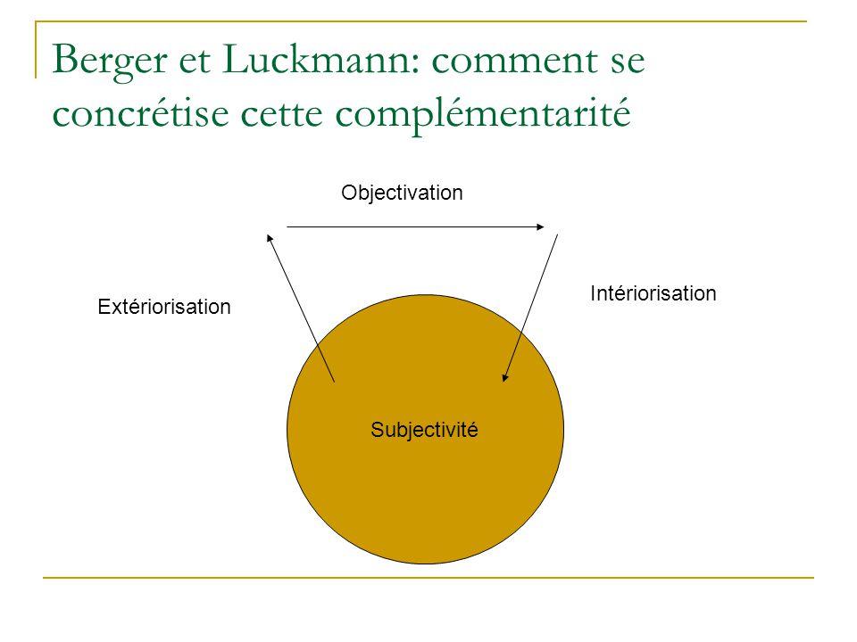 Berger et Luckmann: comment se concrétise cette complémentarité Subjectivité Extériorisation Objectivation Intériorisation