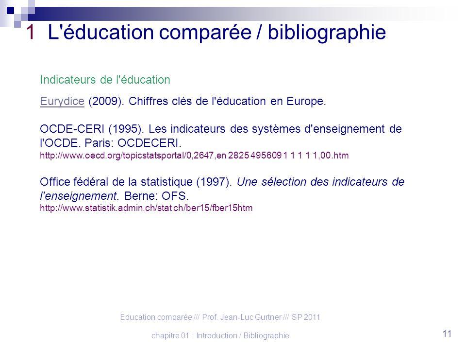 Education comparée /// Prof. Jean-Luc Gurtner /// SP 2011 chapitre 01 : Introduction / Bibliographie 11 1 L'éducation comparée / bibliographie Indicat