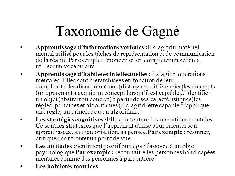 Exercice Voici quelques compétences, pouvez-vous identifier à quels niveaux de la taxonomie de Leclercq elles appartiennent..