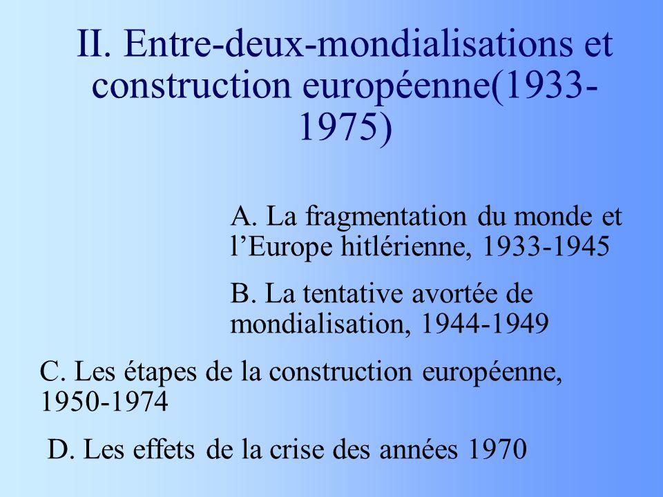 II. Entre-deux-mondialisations et construction européenne(1933- 1975) A. La fragmentation du monde et lEurope hitlérienne, 1933-1945 B. La tentative a