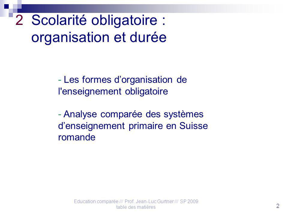 Education comparée /// Prof. Jean-Luc Gurtner /// SP 2009 table des matières 2 2 Scolarité obligatoire : organisation et durée - Les formes dorganisat