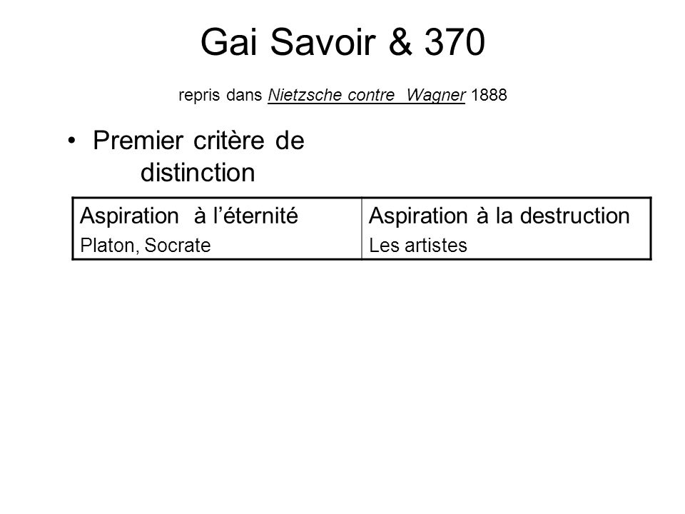 Gai Savoir & 370 repris dans Nietzsche contre Wagner 1888 Premier critère de distinction Aspiration à léternité Platon, Socrate Aspiration à la destru