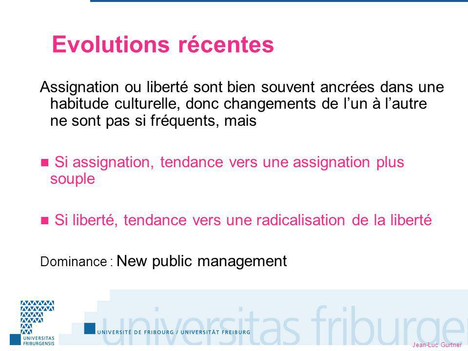 Jean-Luc Gurtner Evolutions récentes Assignation ou liberté sont bien souvent ancrées dans une habitude culturelle, donc changements de lun à lautre ne sont pas si fréquents, mais Si assignation, tendance vers une assignation plus souple Si liberté, tendance vers une radicalisation de la liberté Dominance : New public management