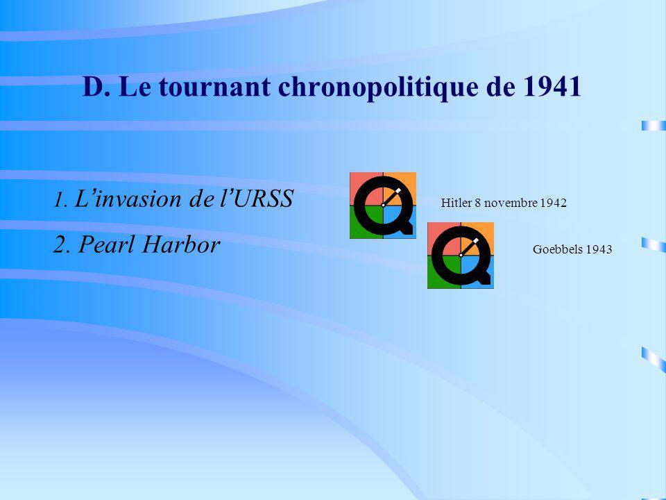 D. Le tournant chronopolitique de 1941 1. L invasion de l URSS 2. Pearl Harbor Hitler 8 novembre 1942 Goebbels 1943