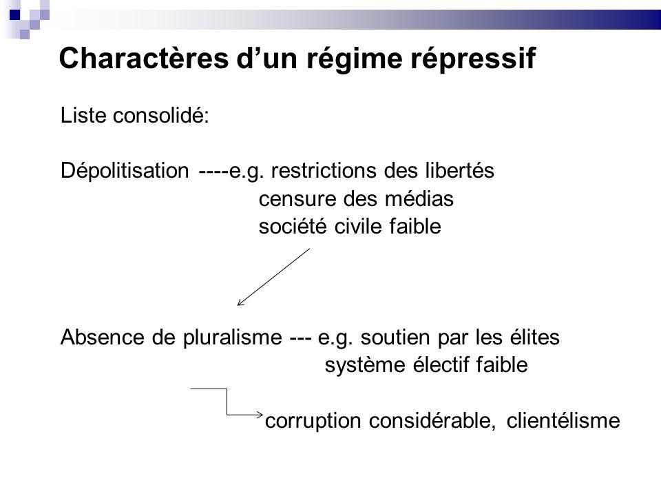 Charactères dun régime répressif Liste consolidé: Dépolitisation ----e.g. restrictions des libertés censure des médias société civile faible Absence d