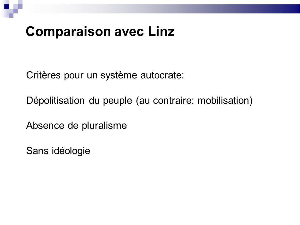Comparaison avec Linz Critères pour un système autocrate: Dépolitisation du peuple (au contraire: mobilisation) Absence de pluralisme Sans idéologie l