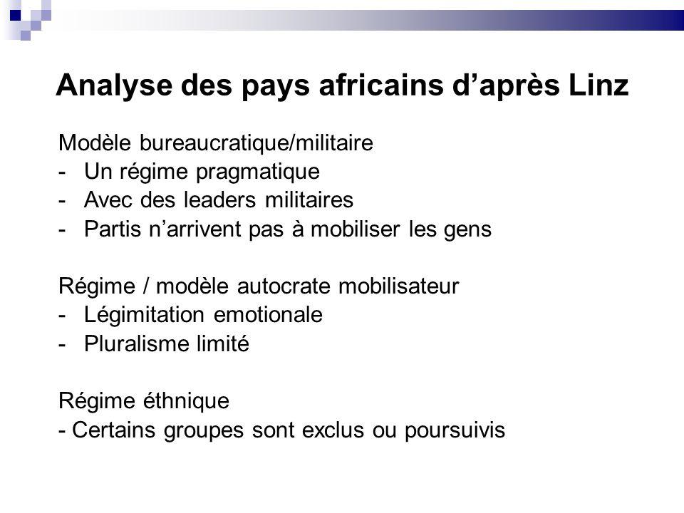 Analyse des pays africains daprès Linz Modèle bureaucratique/militaire -Un régime pragmatique -Avec des leaders militaires -Partis narrivent pas à mob