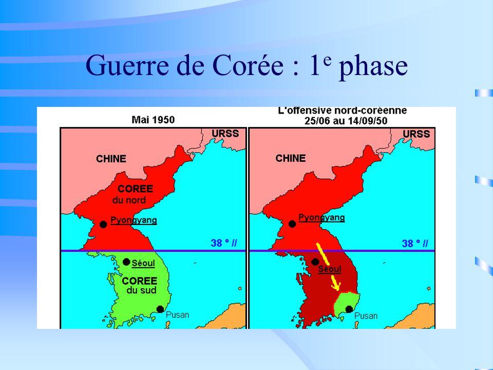 Guerre de Corée : 1 e phase