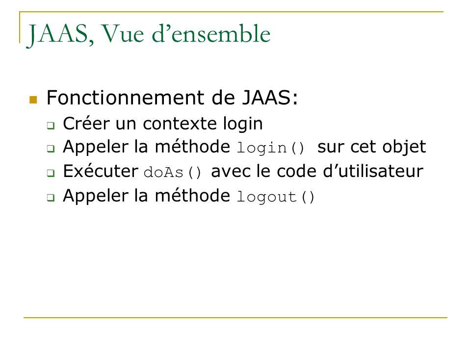 JAAS, Vue densemble Fonctionnement de JAAS: Créer un contexte login Appeler la méthode login() sur cet objet Exécuter doAs() avec le code dutilisateur Appeler la méthode logout()