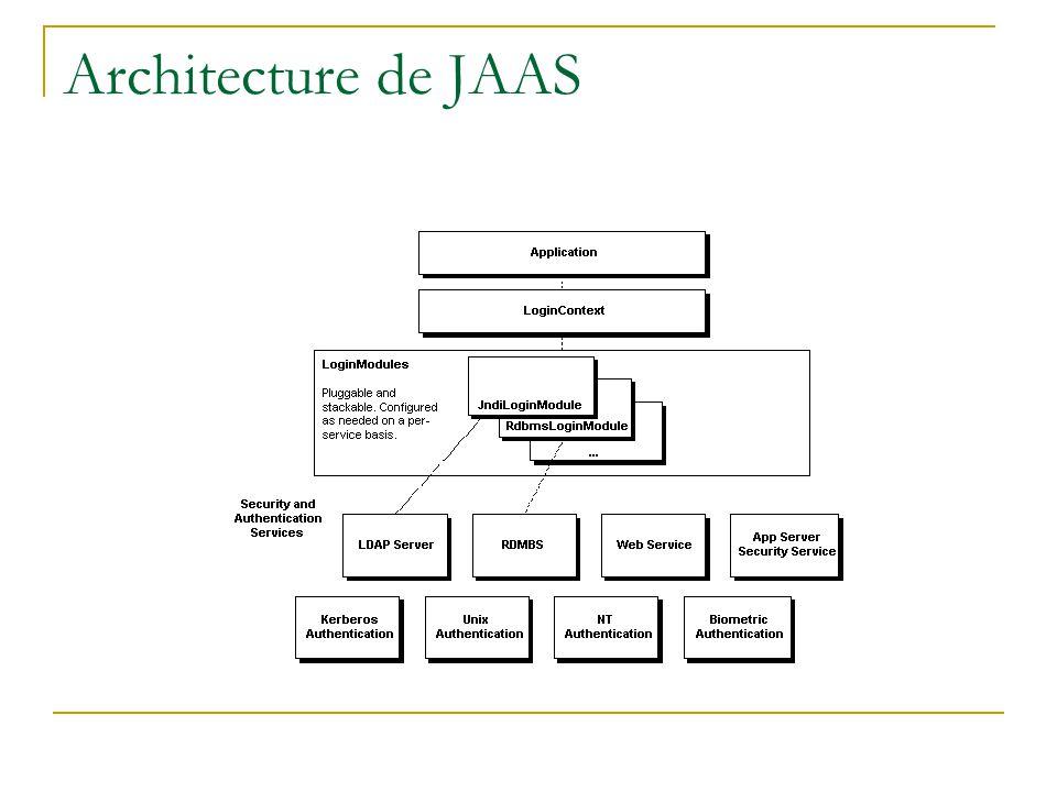 Code JAAS basic