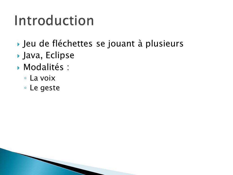 Jeu de fléchettes se jouant à plusieurs Java, Eclipse Modalités : La voix Le geste
