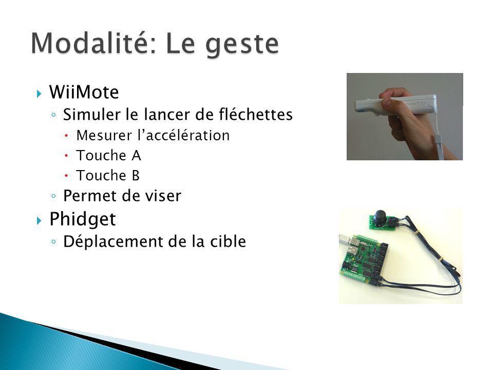 WiiMote Simuler le lancer de fléchettes Mesurer laccélération Touche A Touche B Permet de viser Phidget Déplacement de la cible