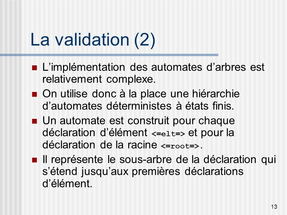 13 La validation (2) Limplémentation des automates darbres est relativement complexe.