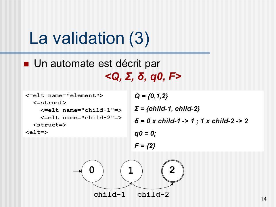 14 La validation (3) Un automate est décrit par Q = {0,1,2} Σ = {child-1, child-2} δ = 0 x child-1 -> 1 ; 1 x child-2 -> 2 q0 = 0; F = {2} 0 1 child-1 2 child-2