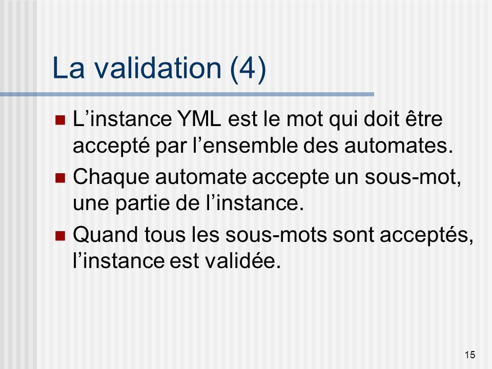 15 La validation (4) Linstance YML est le mot qui doit être accepté par lensemble des automates.