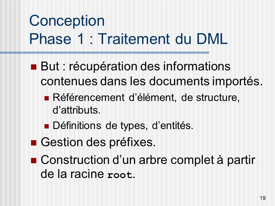 19 Conception Phase 1 : Traitement du DML But : récupération des informations contenues dans les documents importés.