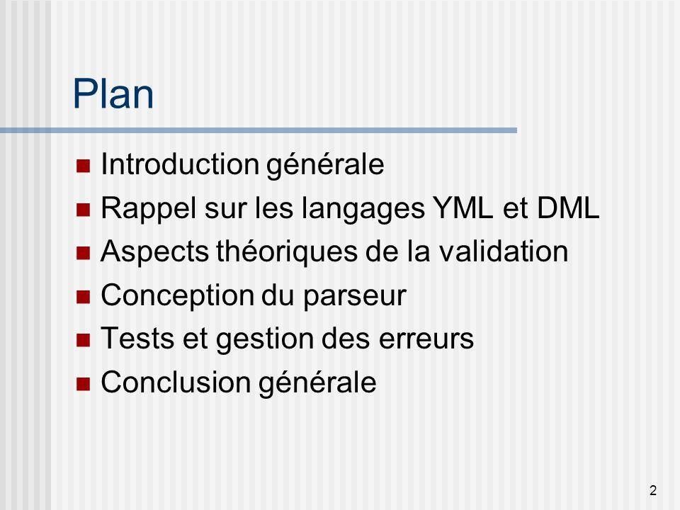 2 Plan Introduction générale Rappel sur les langages YML et DML Aspects théoriques de la validation Conception du parseur Tests et gestion des erreurs Conclusion générale