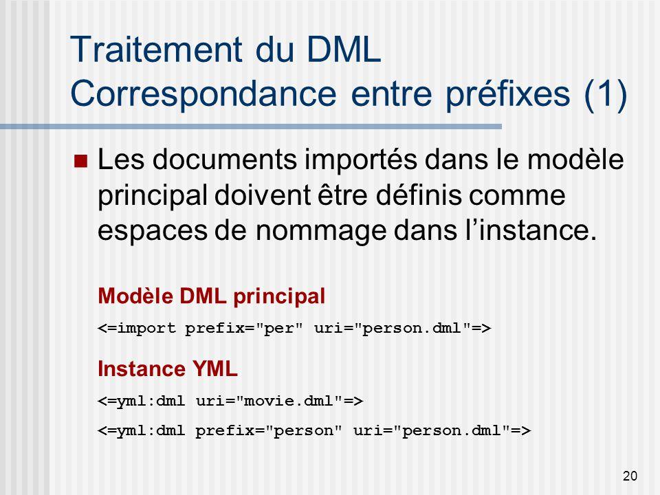 20 Traitement du DML Correspondance entre préfixes (1) Les documents importés dans le modèle principal doivent être définis comme espaces de nommage dans linstance.