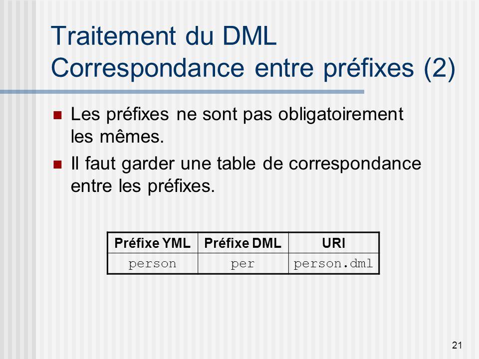 21 Traitement du DML Correspondance entre préfixes (2) Les préfixes ne sont pas obligatoirement les mêmes.