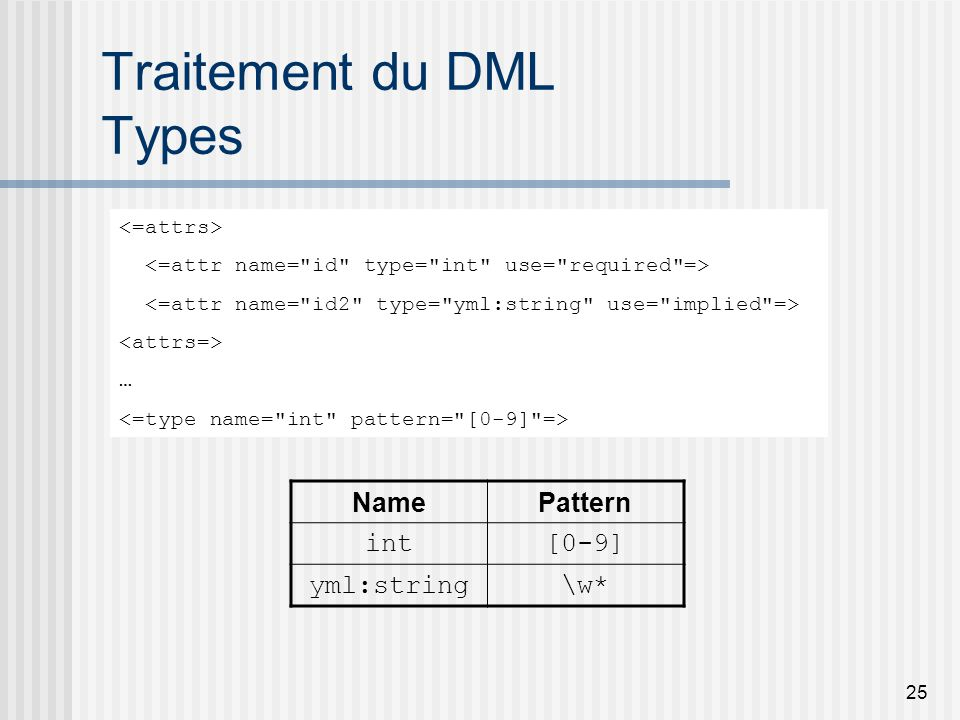 25 Traitement du DML Types … NamePattern int[0-9] yml:string\w*