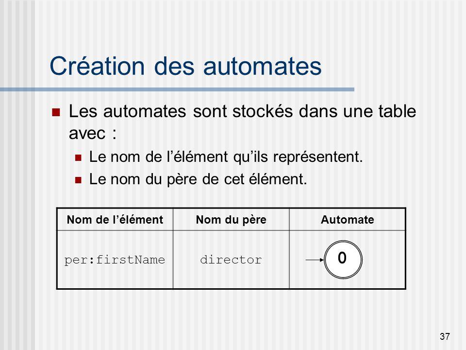 37 Création des automates Les automates sont stockés dans une table avec : Le nom de lélément quils représentent.