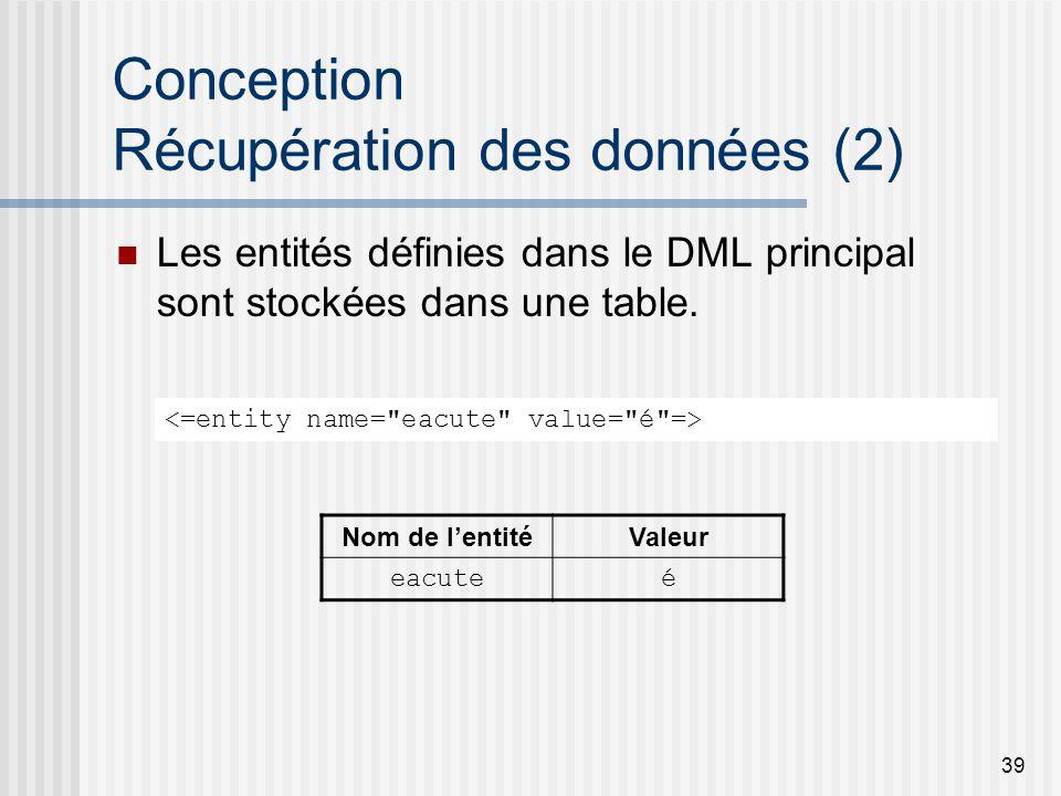 39 Conception Récupération des données (2) Les entités définies dans le DML principal sont stockées dans une table.