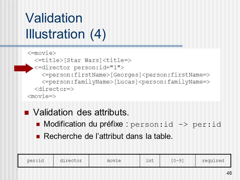 46 Validation Illustration (4) Validation des attributs.