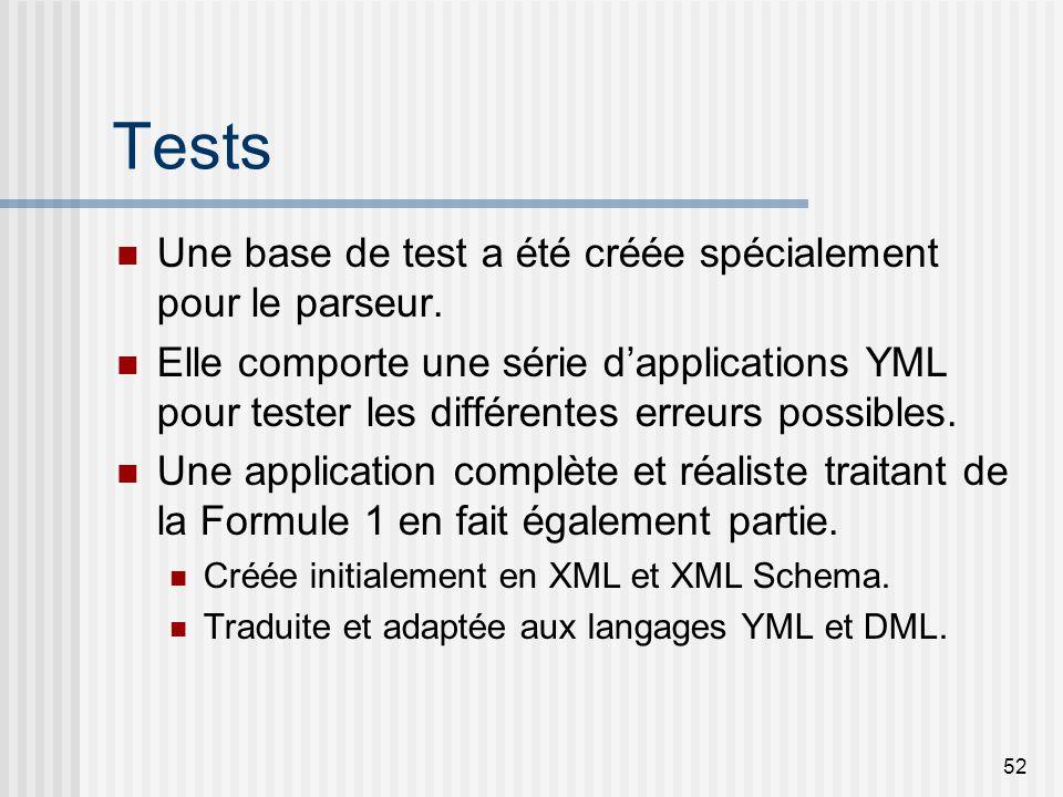 52 Tests Une base de test a été créée spécialement pour le parseur.