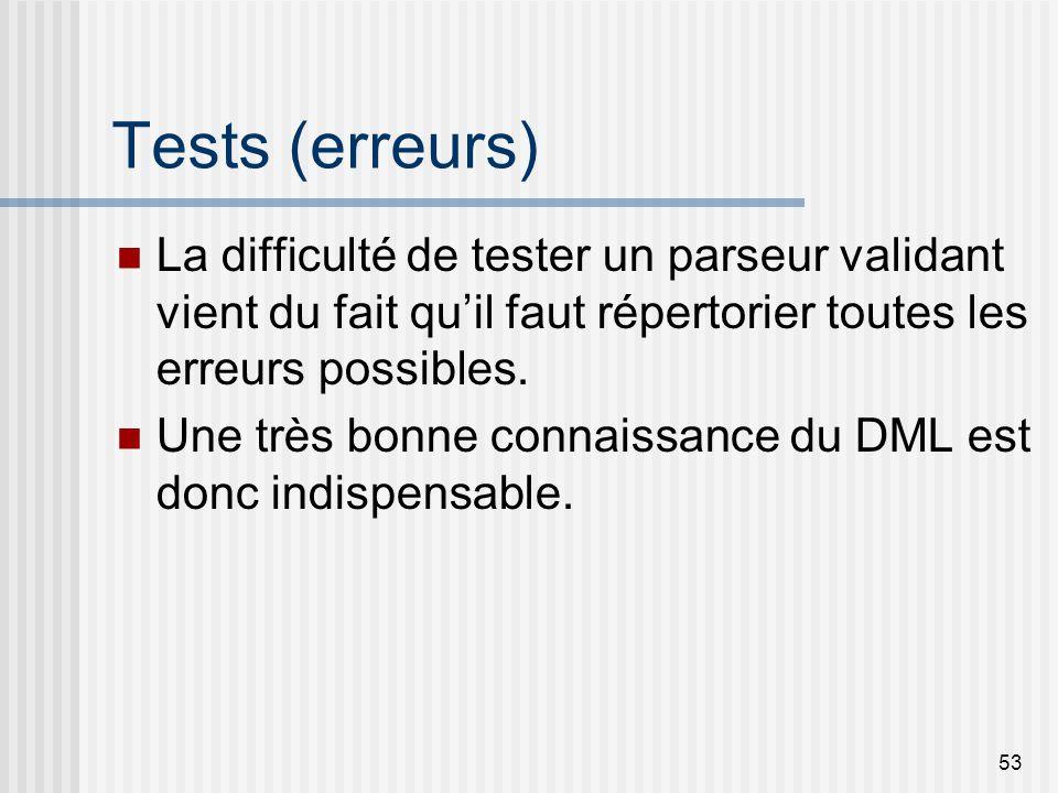 53 Tests (erreurs) La difficulté de tester un parseur validant vient du fait quil faut répertorier toutes les erreurs possibles.