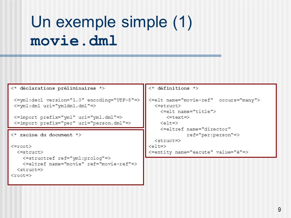 40 Conception Récupération des données (3) Les nœuds textes peuvent être typés.