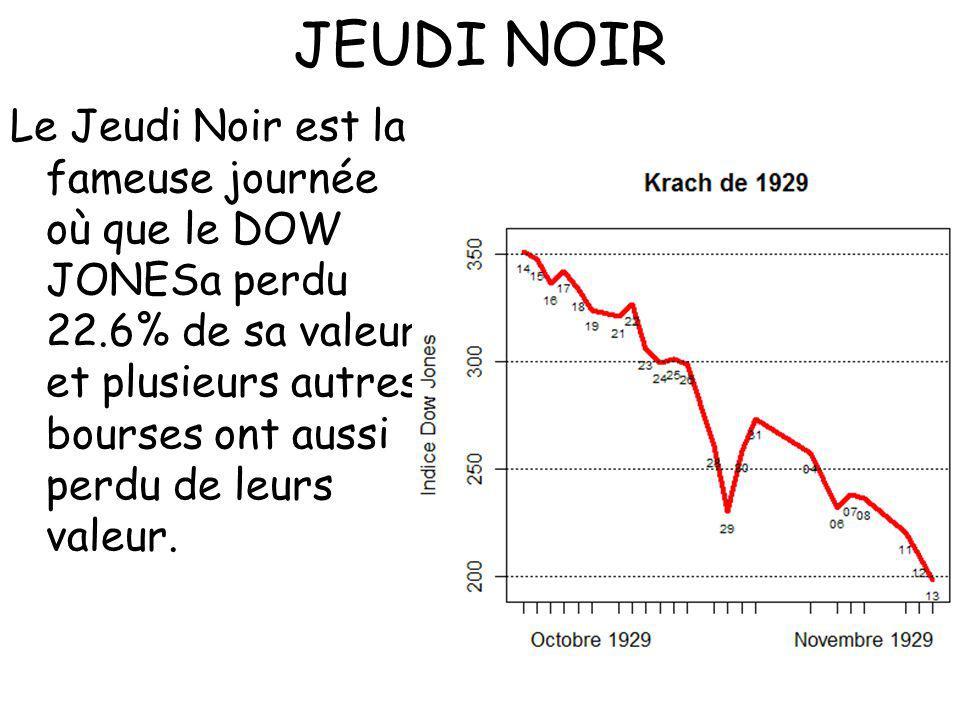 LUNDI NOIR Le Lundi Noir est le 2 e jours de la chute du Dow Jones, il clôture avec une perte de 13% et plusieurs titres sont massacrer.